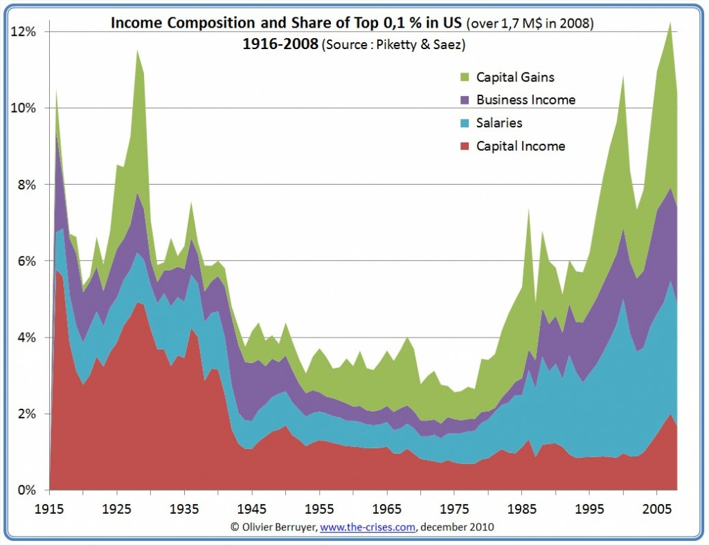 income-inequality-usa-08